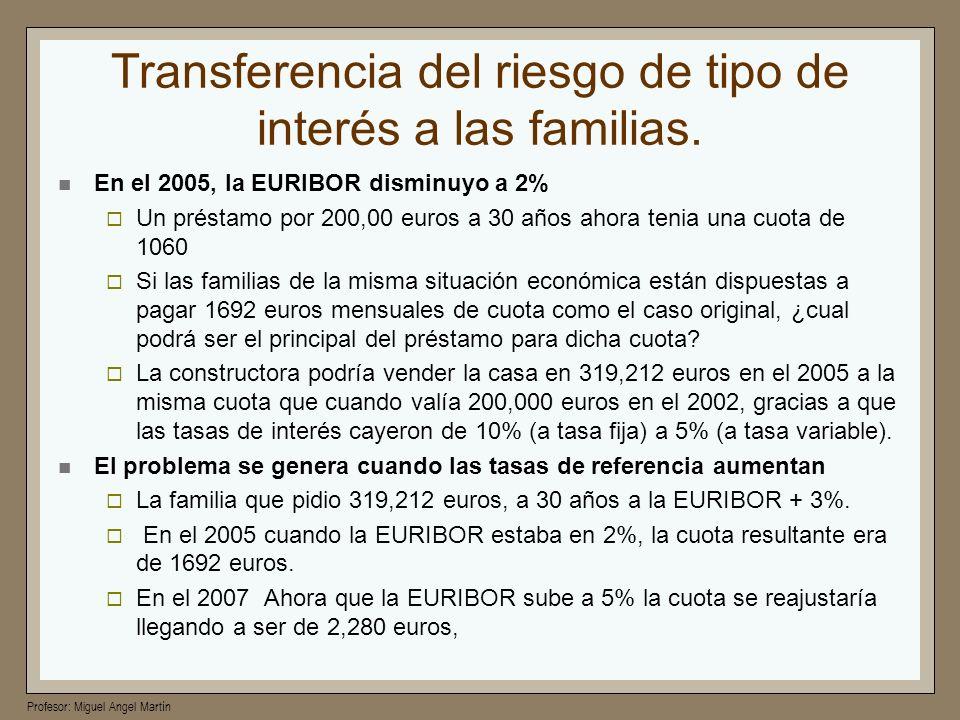 Profesor: Miguel Angel Martín Transferencia del riesgo de tipo de interés a las familias. En el 2005, la EURIBOR disminuyo a 2% Un préstamo por 200,00