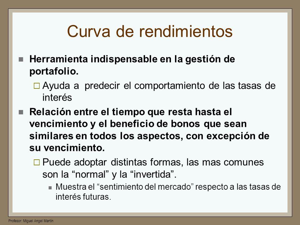 Profesor: Miguel Angel Martín Curva de rendimientos Herramienta indispensable en la gestión de portafolio. Ayuda a predecir el comportamiento de las t