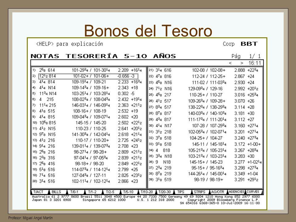 Profesor: Miguel Angel Martín Bonos del Tesoro