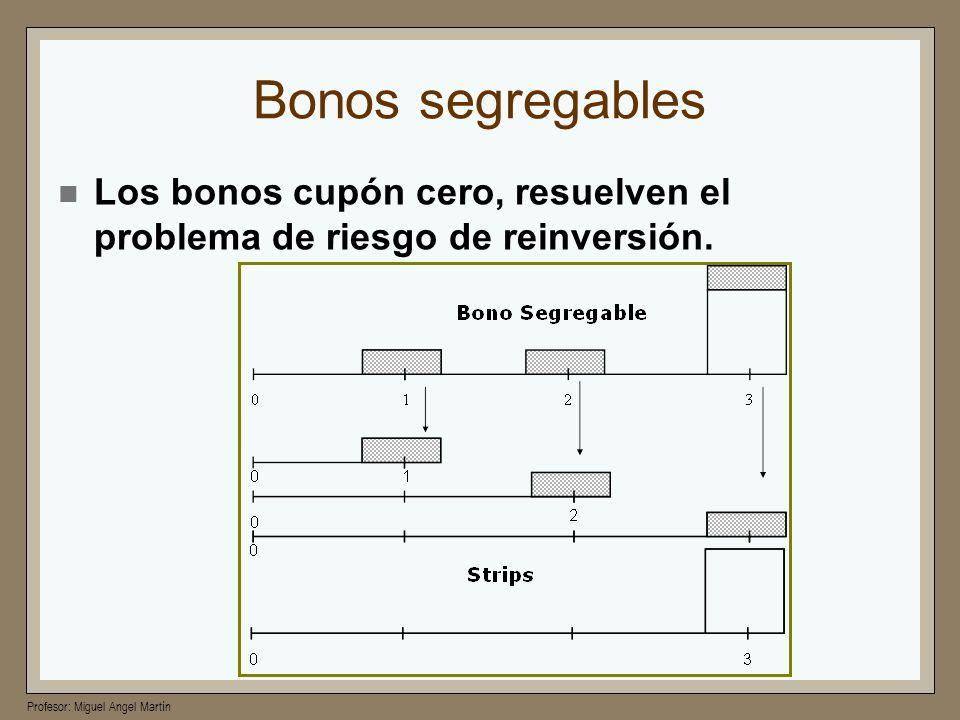 Profesor: Miguel Angel Martín Bonos segregables Los bonos cupón cero, resuelven el problema de riesgo de reinversión.