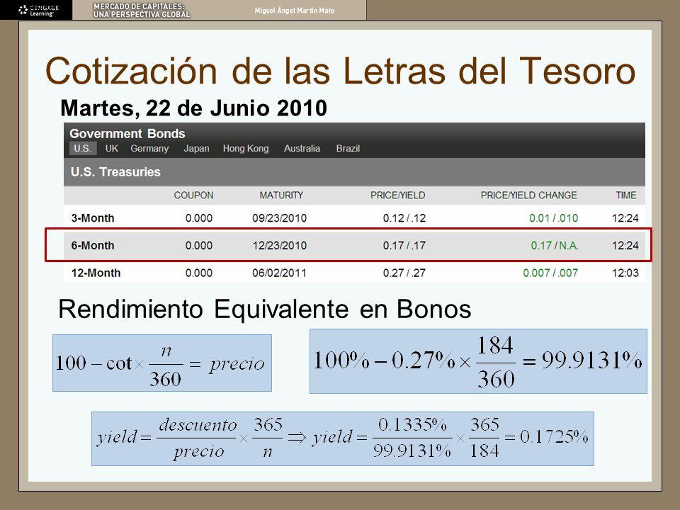 Rendimiento Equivalente en Bonos Cotización de las Letras del Tesoro U.S. Treasuries Martes, 22 de Junio 2010