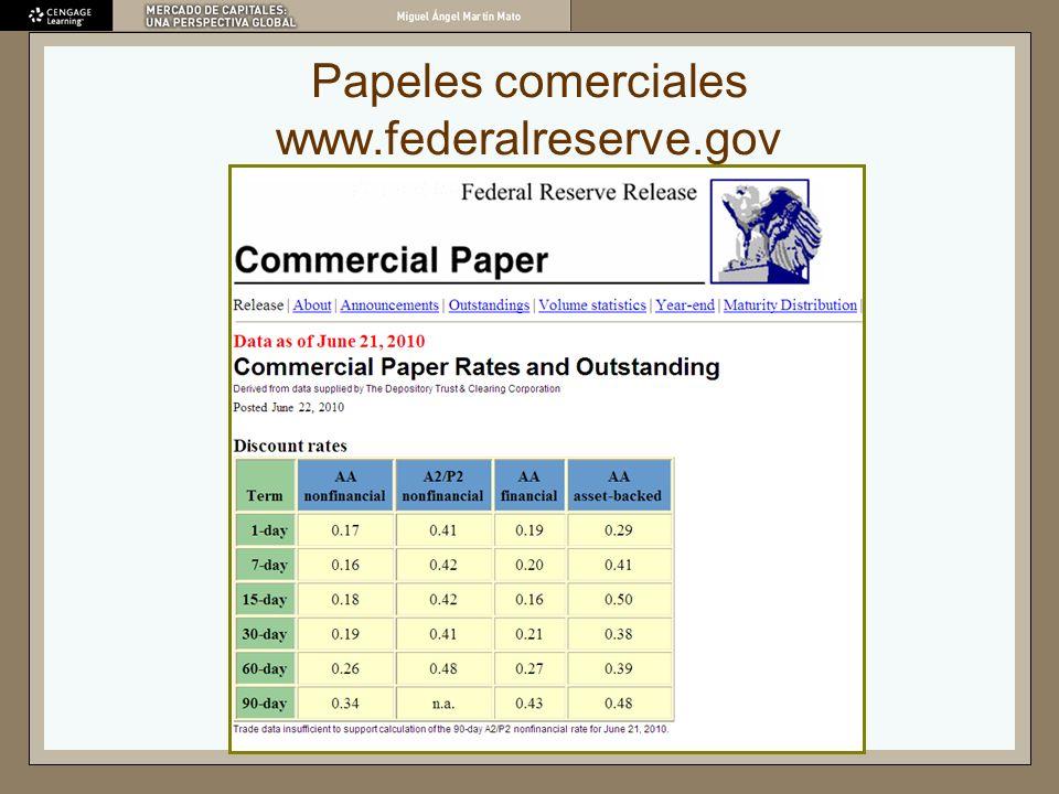 Papeles comerciales www.federalreserve.gov