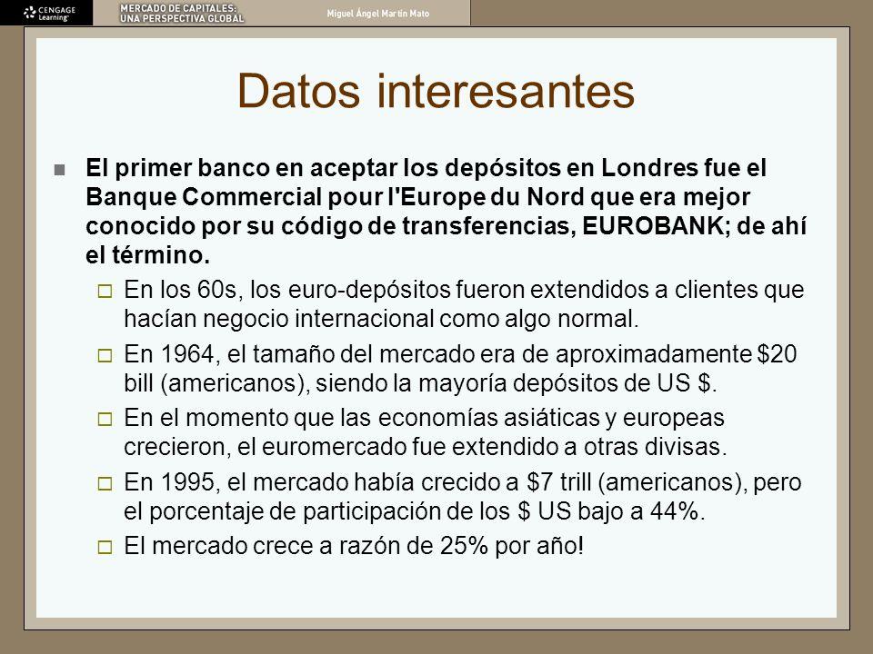 Datos interesantes El primer banco en aceptar los depósitos en Londres fue el Banque Commercial pour I'Europe du Nord que era mejor conocido por su có