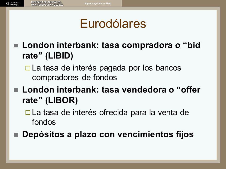 Eurodólares London interbank: tasa compradora o bid rate (LIBID) La tasa de interés pagada por los bancos compradores de fondos London interbank: tasa