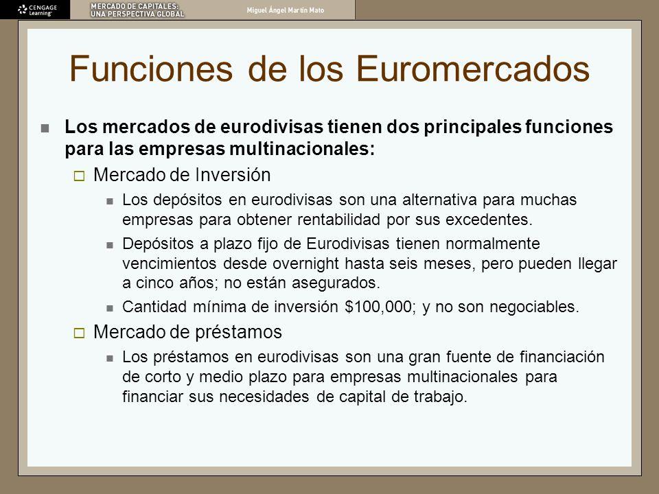 Funciones de los Euromercados Los mercados de eurodivisas tienen dos principales funciones para las empresas multinacionales: Mercado de Inversión Los