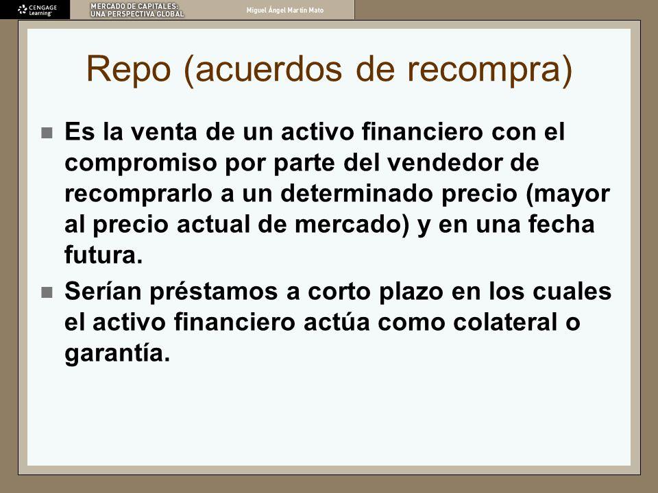 Repo (acuerdos de recompra) Es la venta de un activo financiero con el compromiso por parte del vendedor de recomprarlo a un determinado precio (mayor