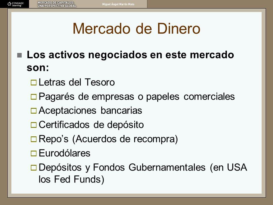 Mercado de Dinero Los activos negociados en este mercado son: Letras del Tesoro Pagarés de empresas o papeles comerciales Aceptaciones bancarias Certi