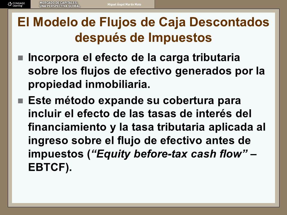 El Modelo de Flujos de Caja Descontados después de Impuestos Incorpora el efecto de la carga tributaria sobre los flujos de efectivo generados por la