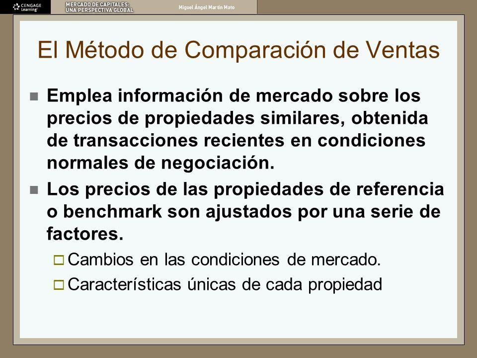 El Método de Comparación de Ventas Emplea información de mercado sobre los precios de propiedades similares, obtenida de transacciones recientes en co