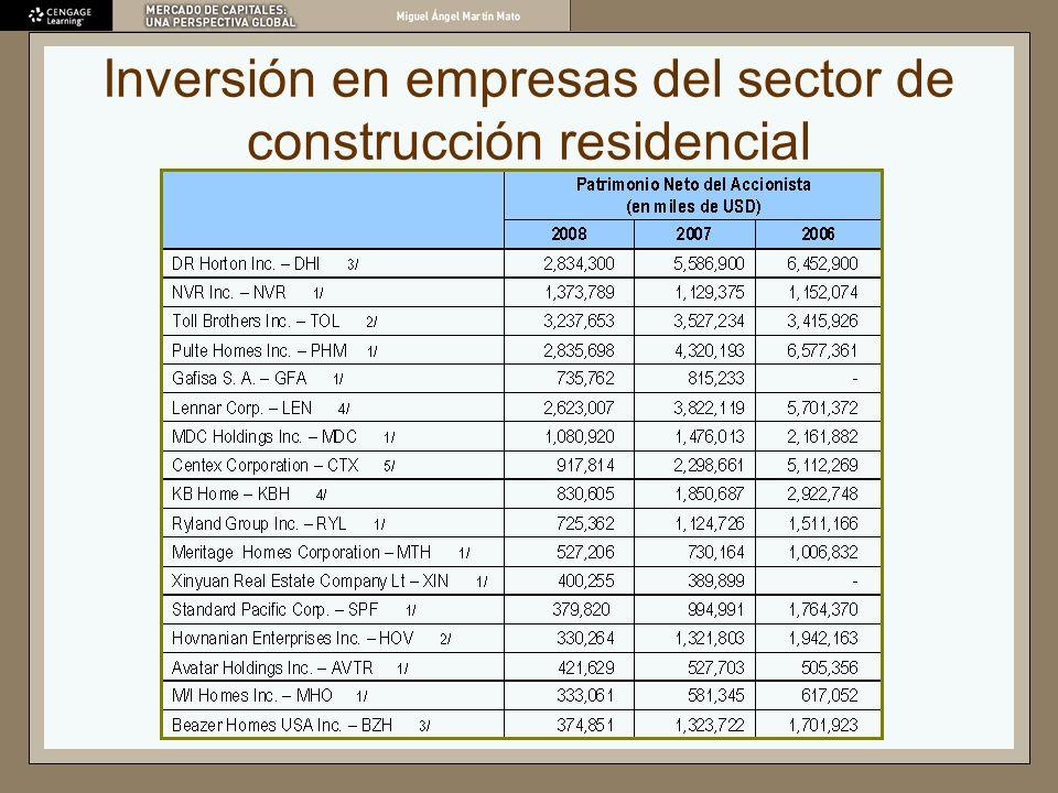 Inversión en empresas del sector de construcción residencial