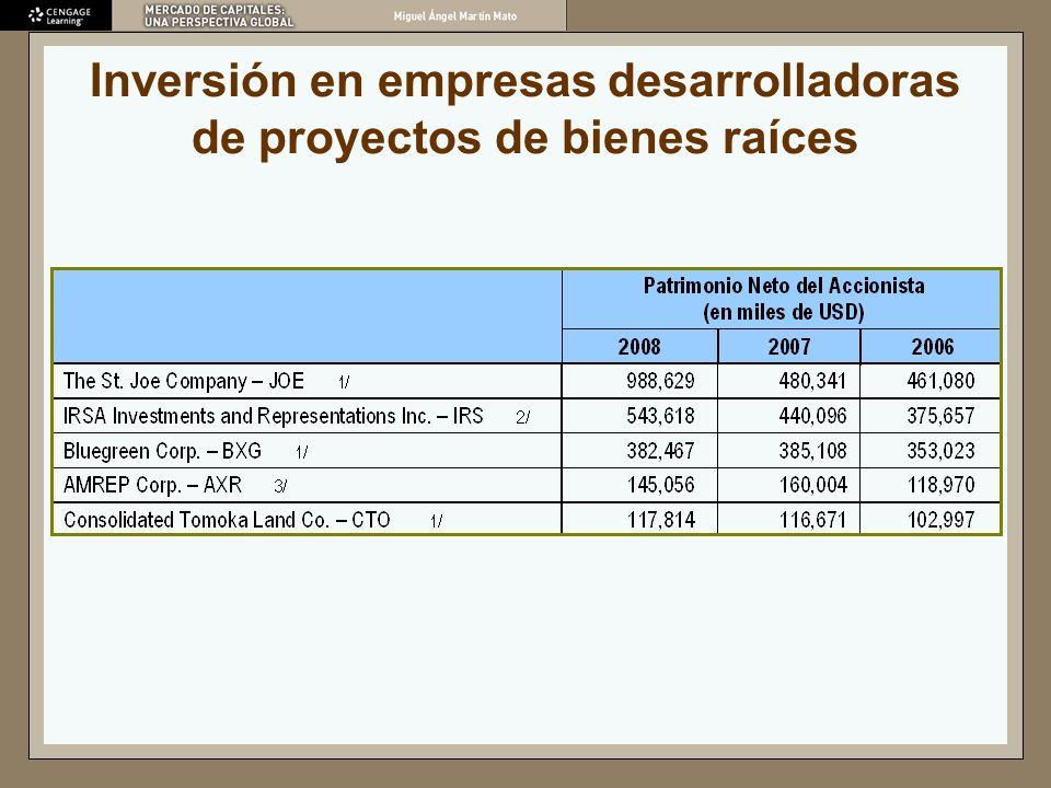 Inversión en empresas desarrolladoras de proyectos de bienes raíces
