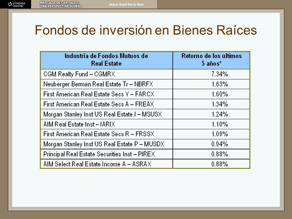 Fondos de inversión en Bienes Raíces