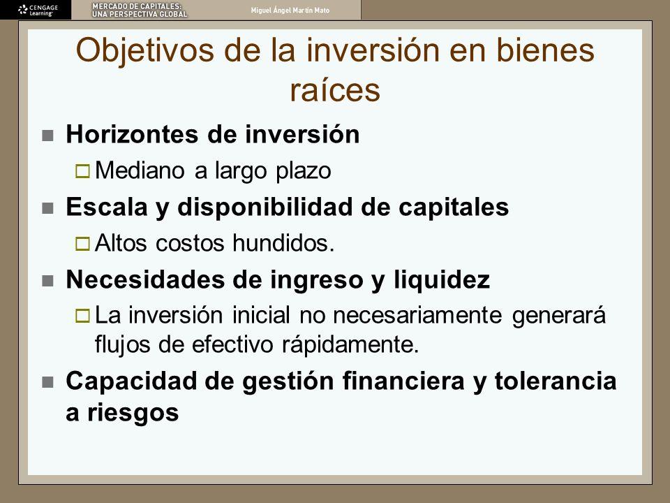 Objetivos de la inversión en bienes raíces Horizontes de inversión Mediano a largo plazo Escala y disponibilidad de capitales Altos costos hundidos. N