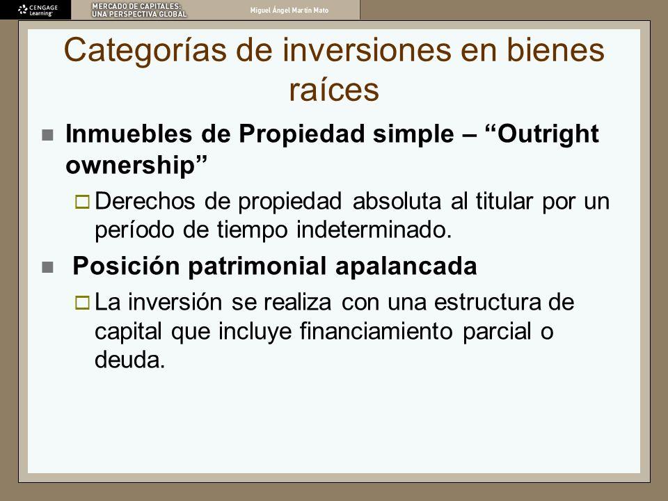 Categorías de inversiones en bienes raíces Inmuebles de Propiedad simple – Outright ownership Derechos de propiedad absoluta al titular por un período