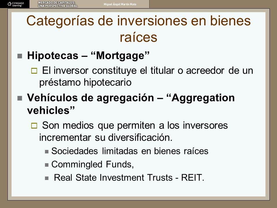 Categorías de inversiones en bienes raíces Hipotecas – Mortgage El inversor constituye el titular o acreedor de un préstamo hipotecario Vehículos de a