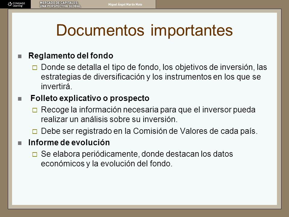 Documentos importantes Reglamento del fondo Donde se detalla el tipo de fondo, los objetivos de inversión, las estrategias de diversificación y los in
