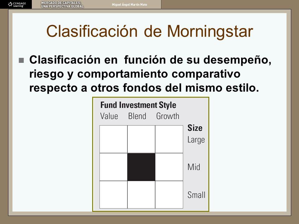Clasificación de Morningstar Clasificación en función de su desempeño, riesgo y comportamiento comparativo respecto a otros fondos del mismo estilo.