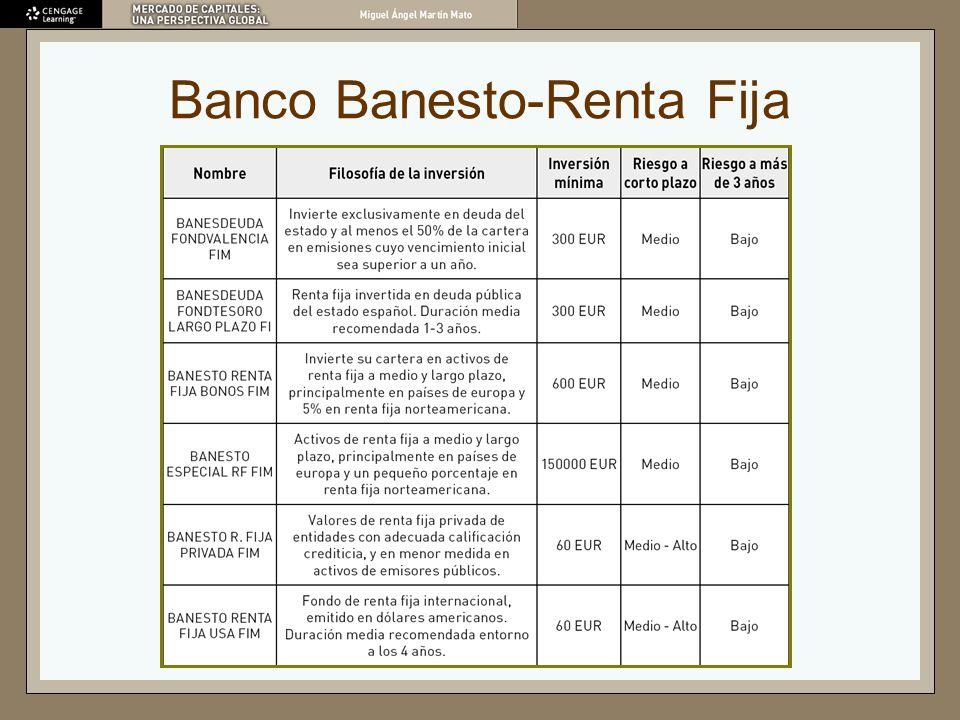 Banco Banesto-Renta Fija