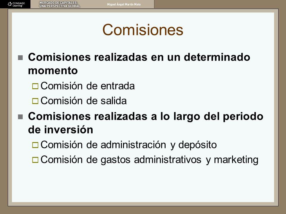 Comisiones Comisiones realizadas en un determinado momento Comisión de entrada Comisión de salida Comisiones realizadas a lo largo del periodo de inve