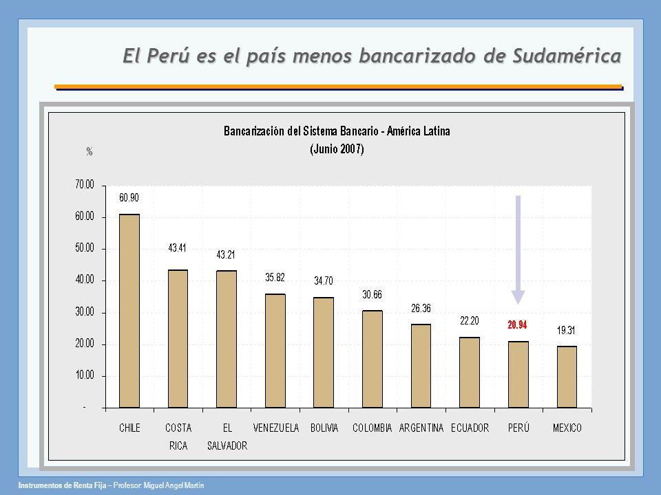 Instrumentos de Renta Fija – Profesor: Miguel Angel Martín El Perú es el país menos bancarizado de Sudamérica
