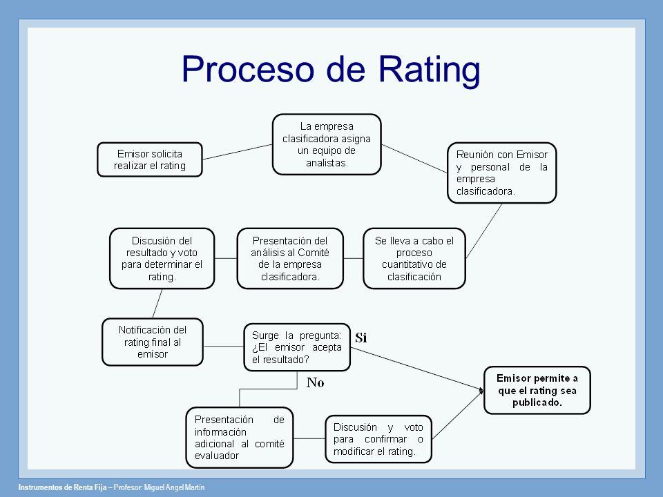 Instrumentos de Renta Fija – Profesor: Miguel Angel Martín Proceso de Rating