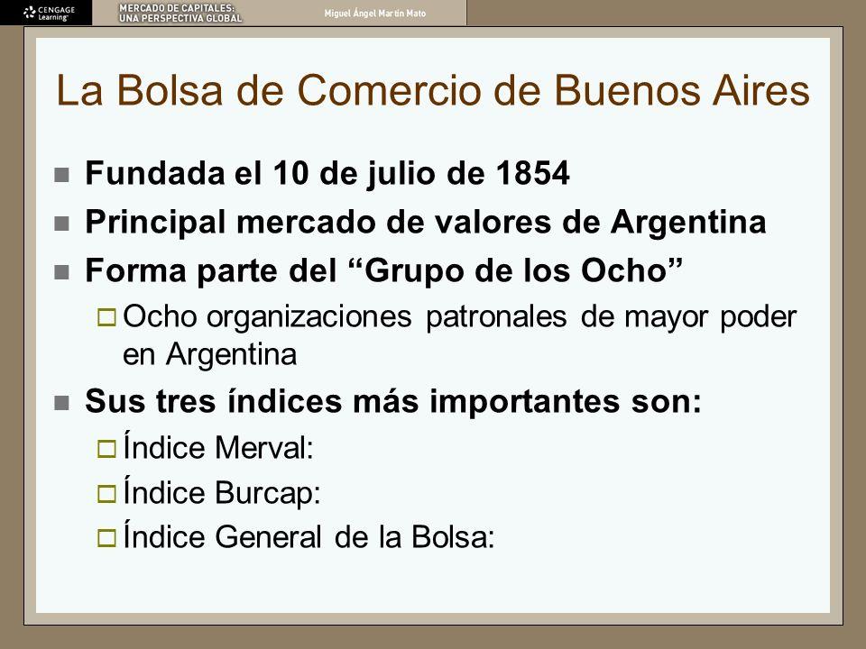 La Bolsa de Comercio de Buenos Aires Fundada el 10 de julio de 1854 Principal mercado de valores de Argentina Forma parte del Grupo de los Ocho Ocho o
