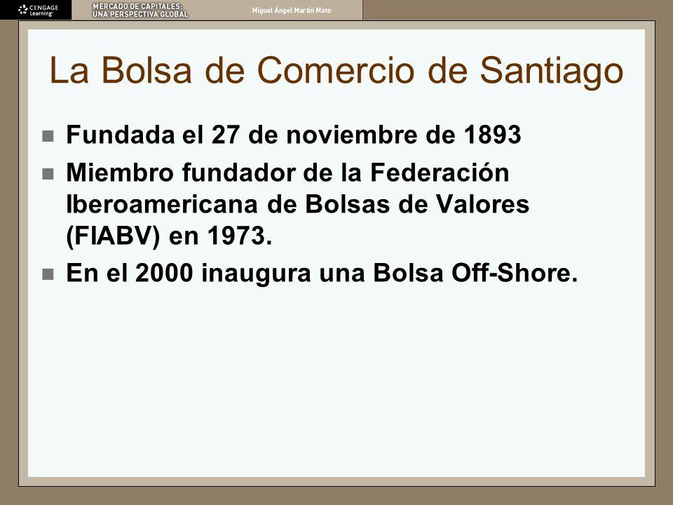 La Bolsa de Comercio de Santiago Fundada el 27 de noviembre de 1893 Miembro fundador de la Federación Iberoamericana de Bolsas de Valores (FIABV) en 1