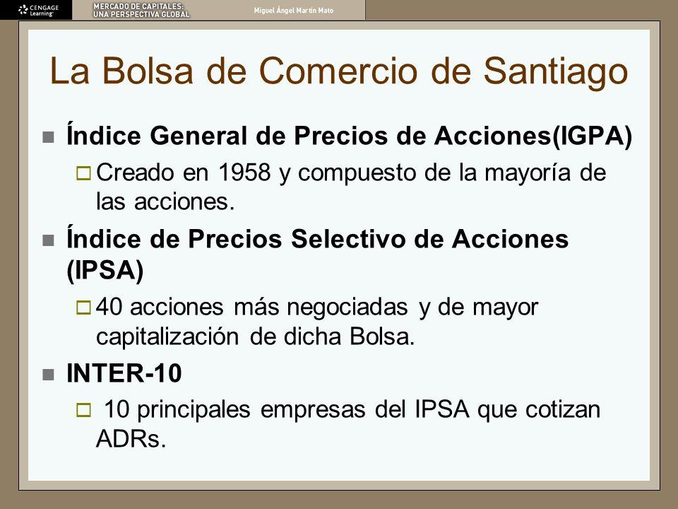 La Bolsa de Comercio de Santiago Índice General de Precios de Acciones(IGPA) Creado en 1958 y compuesto de la mayoría de las acciones. Índice de Preci