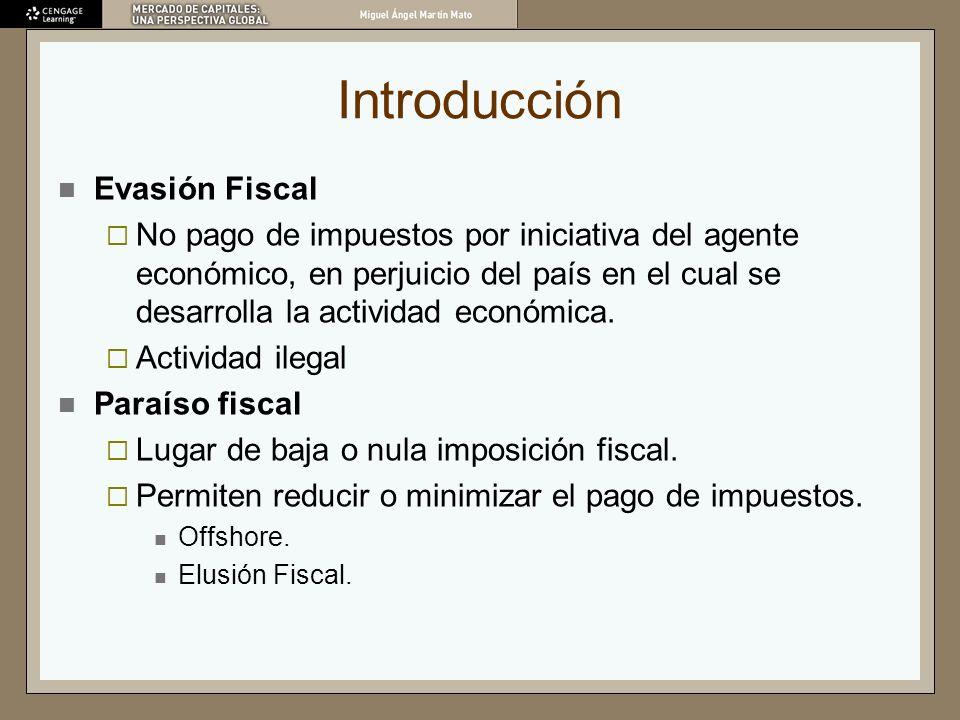 Introducción Función redistributiva del estado.