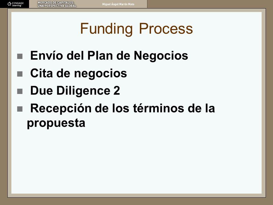 Funding Process Envío del Plan de Negocios Cita de negocios Due Diligence 2 Recepción de los términos de la propuesta