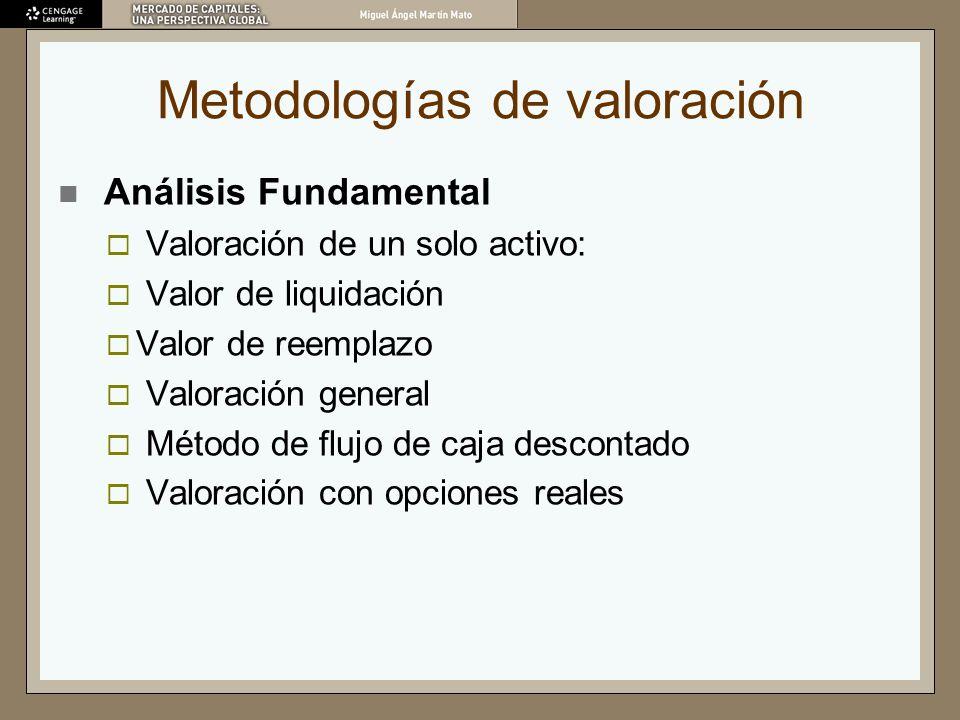 Metodologías de valoración Análisis Fundamental Valoración de un solo activo: Valor de liquidación Valor de reemplazo Valoración general Método de flu