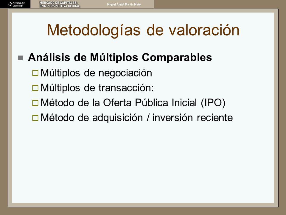 Metodologías de valoración Análisis de Múltiplos Comparables Múltiplos de negociación Múltiplos de transacción: Método de la Oferta Pública Inicial (I