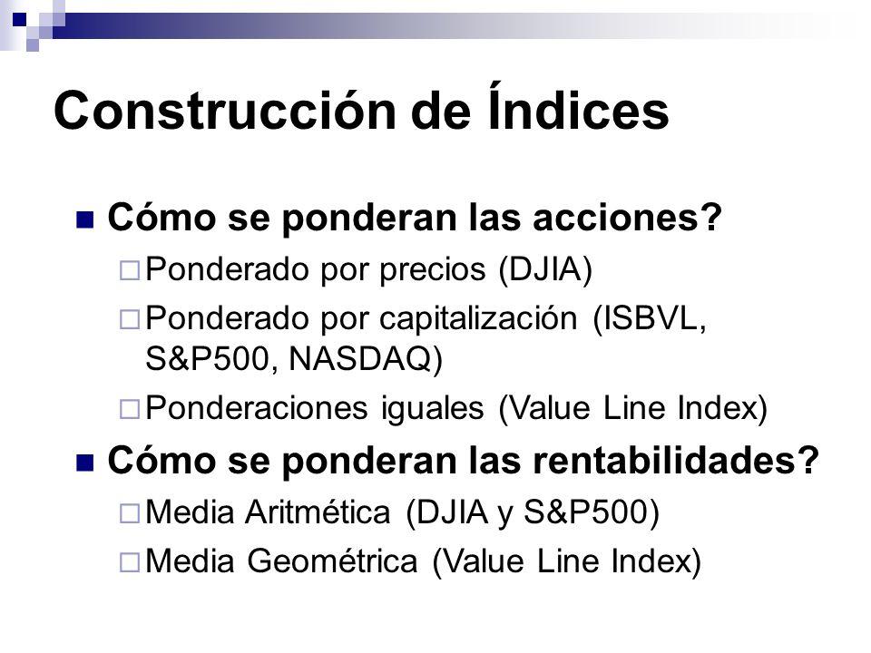 Construcción de Índices Cómo se ponderan las acciones? Ponderado por precios (DJIA) Ponderado por capitalización (ISBVL, S&P500, NASDAQ) Ponderaciones
