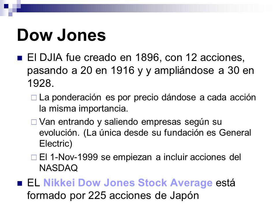 Dow Jones El DJIA fue creado en 1896, con 12 acciones, pasando a 20 en 1916 y y ampliándose a 30 en 1928. La ponderación es por precio dándose a cada