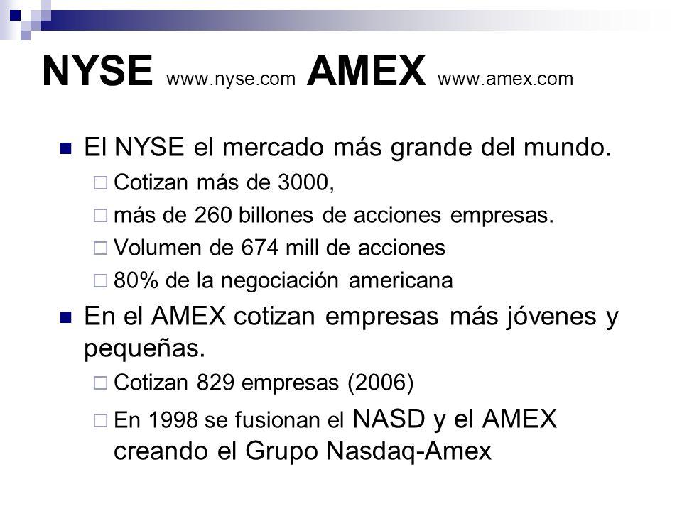 NYSE www.nyse.com AMEX www.amex.com El NYSE el mercado más grande del mundo. Cotizan más de 3000, más de 260 billones de acciones empresas. Volumen de