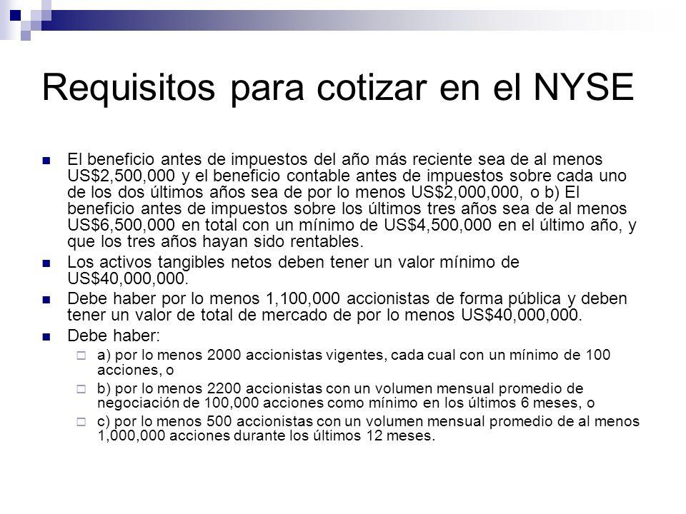 Requisitos para cotizar en el NYSE El beneficio antes de impuestos del año más reciente sea de al menos US$2,500,000 y el beneficio contable antes de