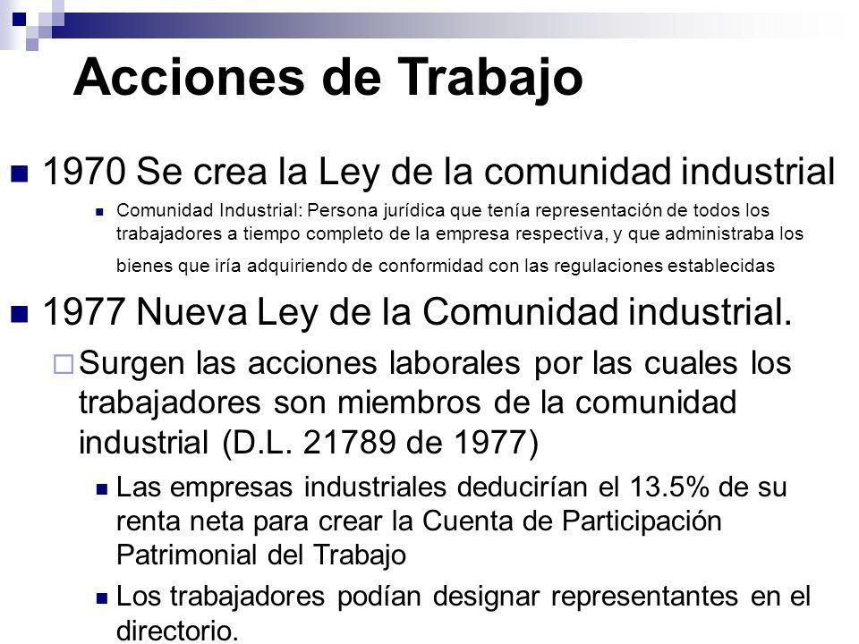 Acciones de Trabajo 1970 Se crea la Ley de la comunidad industrial Comunidad Industrial: Persona jurídica que tenía representación de todos los trabaj