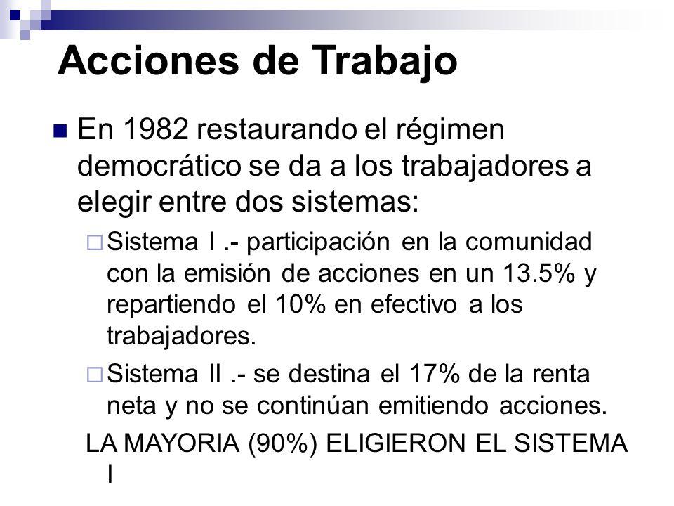 Acciones de Trabajo En 1982 restaurando el régimen democrático se da a los trabajadores a elegir entre dos sistemas: Sistema I.- participación en la c