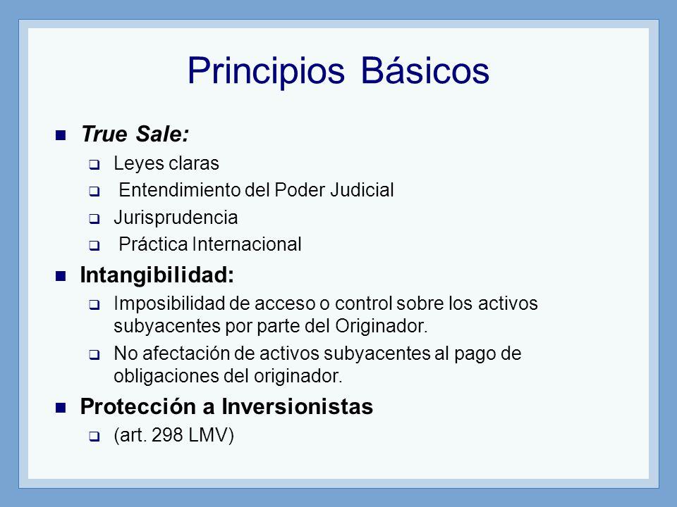 Principios Básicos True Sale: Leyes claras Entendimiento del Poder Judicial Jurisprudencia Práctica Internacional Intangibilidad: Imposibilidad de acc