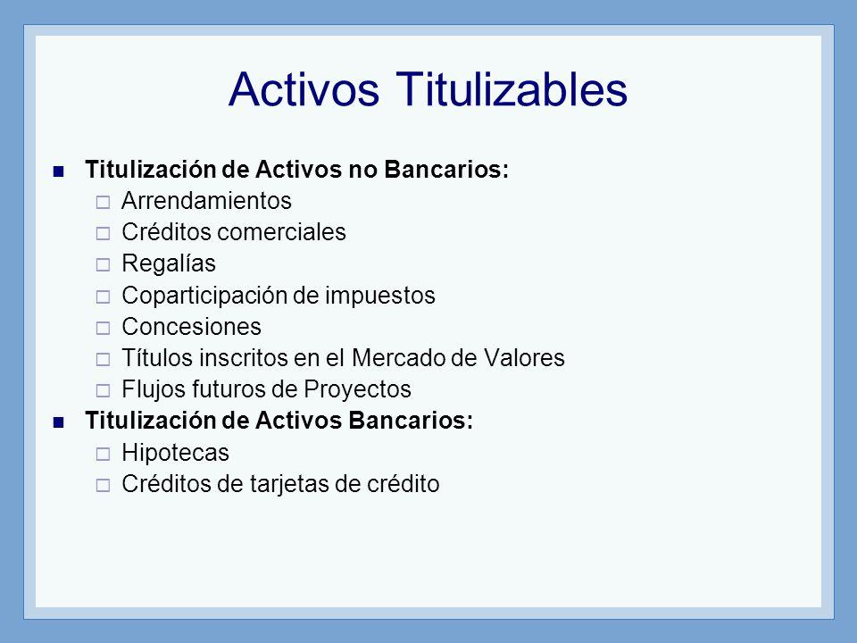 Activos Titulizables Titulización de Activos no Bancarios: Arrendamientos Créditos comerciales Regalías Coparticipación de impuestos Concesiones Títul