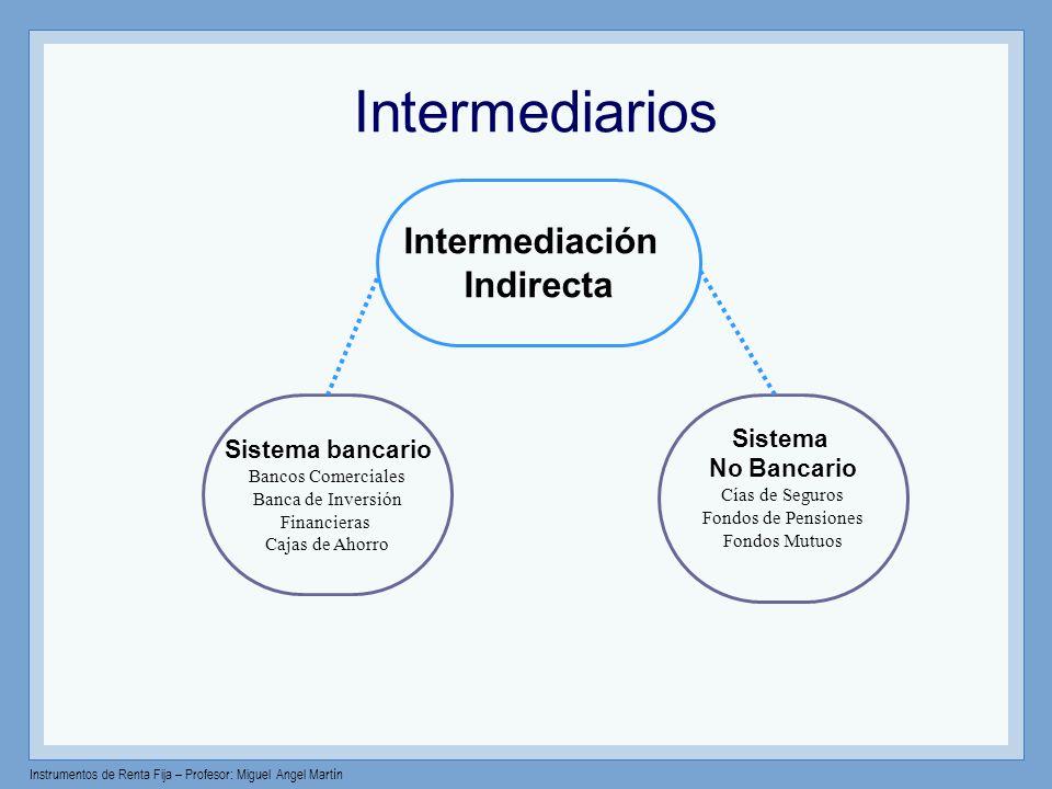 Instrumentos de Renta Fija – Profesor: Miguel Angel Martín Intermediarios Sistema bancario Bancos Comerciales Banca de Inversión Financieras Cajas de