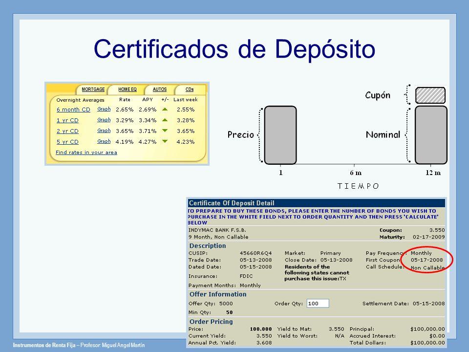 Instrumentos de Renta Fija – Profesor: Miguel Angel Martín Certificados de Depósito