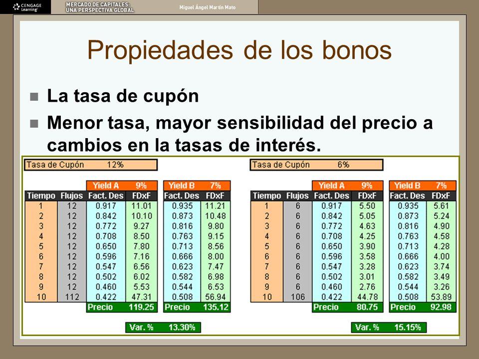 Propiedades de los bonos La tasa de cupón Menor tasa, mayor sensibilidad del precio a cambios en la tasas de interés.