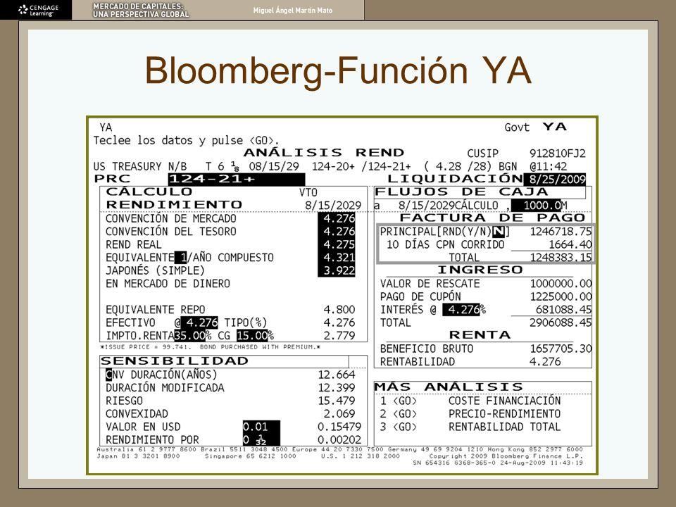 Bloomberg-Función YA