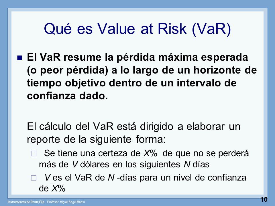 Instrumentos de Renta Fija – Profesor: Miguel Angel Martín 10 El VaR resume la pérdida máxima esperada (o peor pérdida) a lo largo de un horizonte de