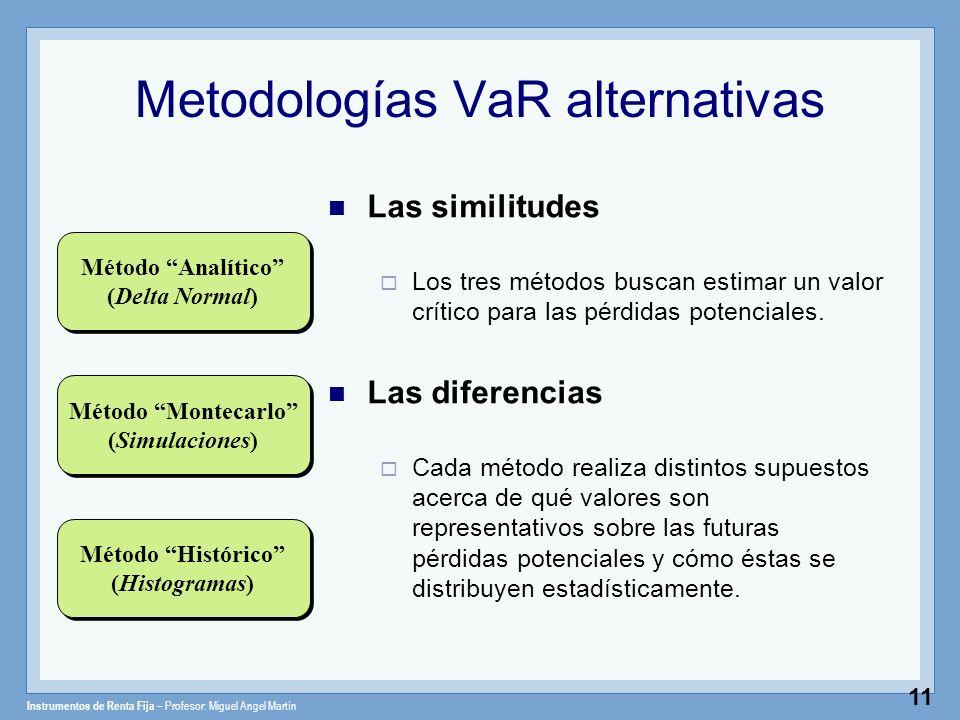 Instrumentos de Renta Fija – Profesor: Miguel Angel Martín 11 Metodologías VaR alternativas Las similitudes Los tres métodos buscan estimar un valor c