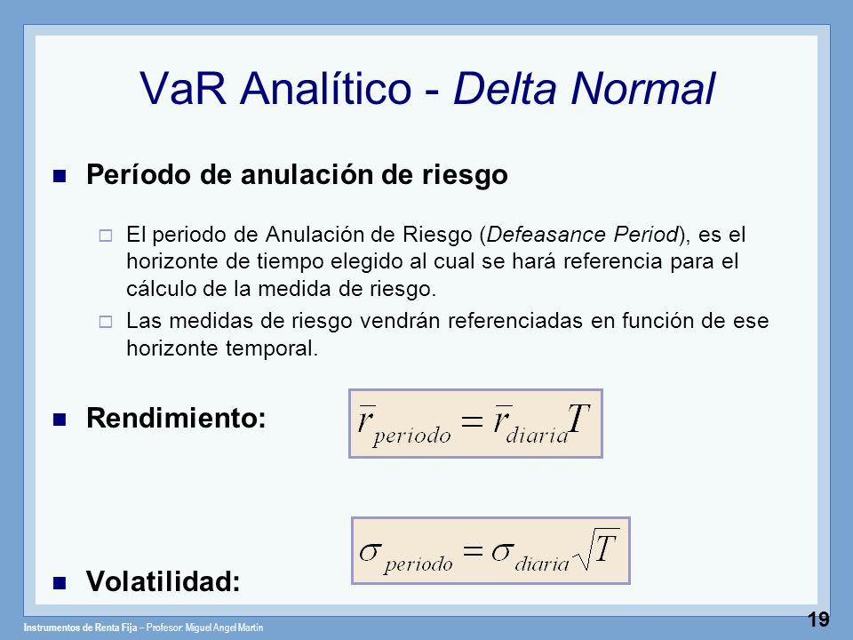 Instrumentos de Renta Fija – Profesor: Miguel Angel Martín 19 VaR Analítico - Delta Normal Período de anulación de riesgo El periodo de Anulación de R
