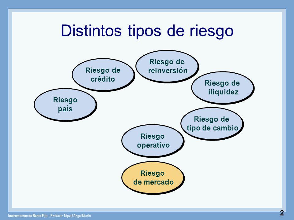 Instrumentos de Renta Fija – Profesor: Miguel Angel Martín 2 Distintos tipos de riesgo Riesgo país Riesgo de crédito Riesgo de reinversión Riesgo de i