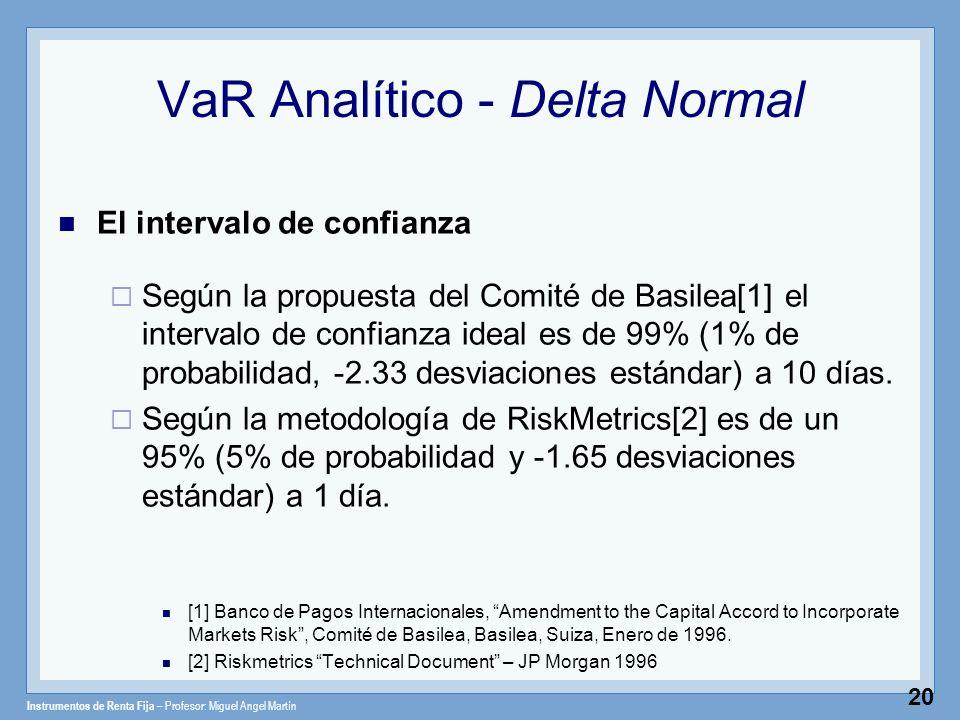 Instrumentos de Renta Fija – Profesor: Miguel Angel Martín 20 VaR Analítico - Delta Normal El intervalo de confianza Según la propuesta del Comité de