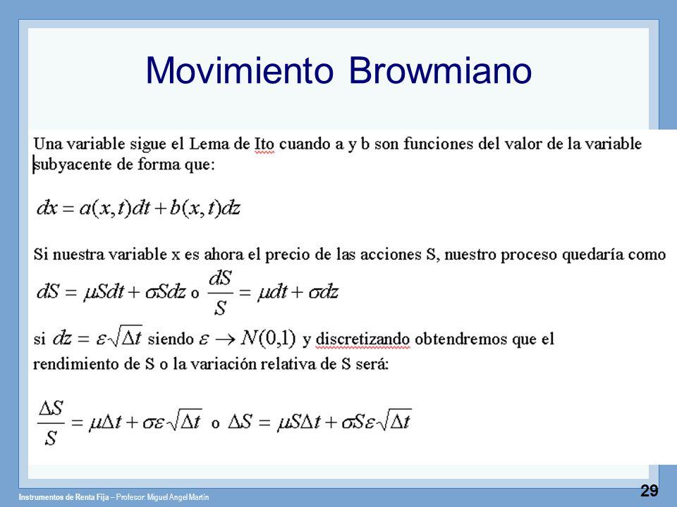 Instrumentos de Renta Fija – Profesor: Miguel Angel Martín 29 Movimiento Browmiano